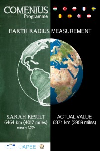 EARTH RADIUS FINAL RESULT